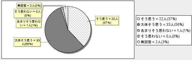1-3グラフ