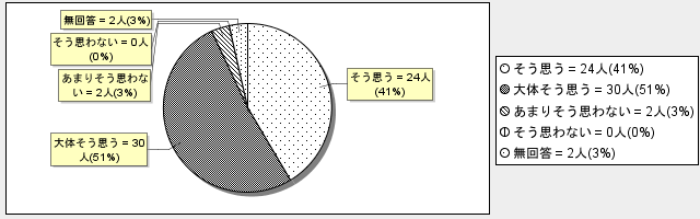 2-5グラフ