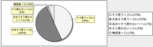 4-5グラフ