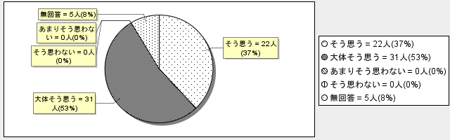 5-2グラフ