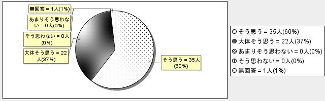 5-8グラフ