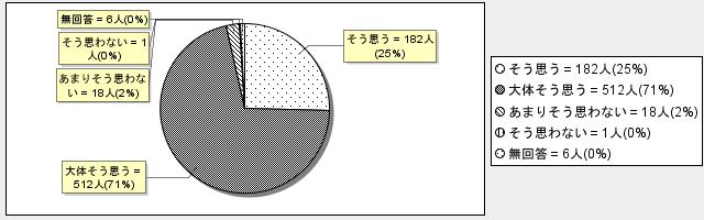 1-1グラフ