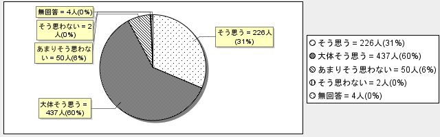 1-4グラフ