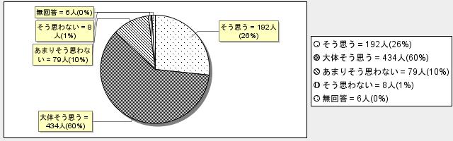 2-4グラフ