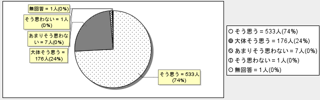 3-5グラフ