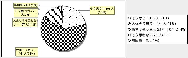 4-1グラフ