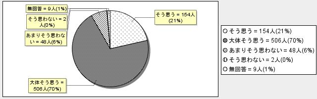 5-3グラフ