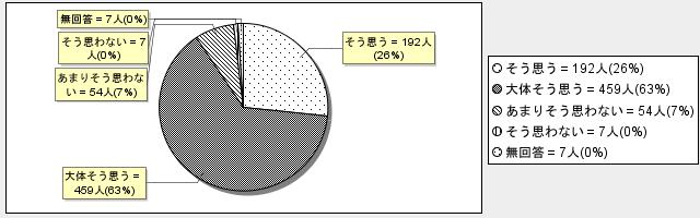 5-4グラフ