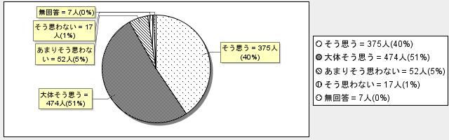 6-2グラフ