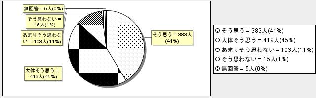 6-3グラフ