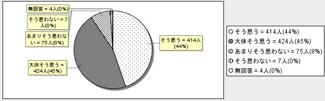 6-5グラフ