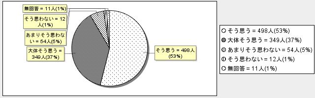 6-8グラフ