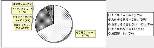 8-1グラフ