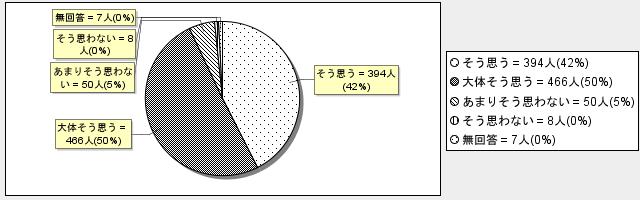 8-2グラフ