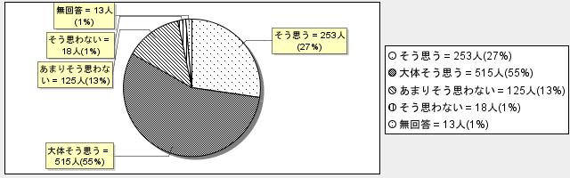 8-3グラフ