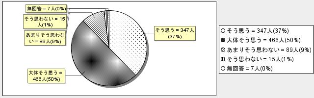 8-4グラフ